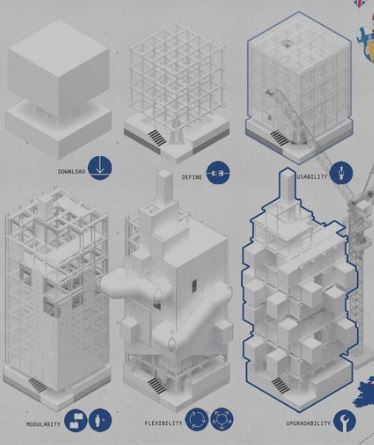 Diferite tipuri de repere 3D